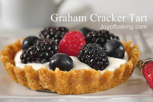 Graham Cracker Tart Crust