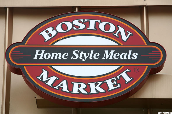 Sweet Potato Casserole Ala Boston Market